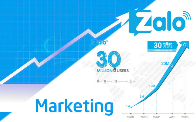 zalo-marketing